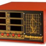 Автомобильный 4-х компонентный газоанализатор «Инфракар М-1.01», Тюмень