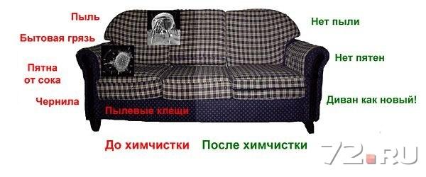 Чистка диванов на дому минск цена